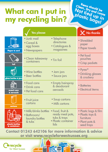 Recycling In Your Household Recycling Bin Sussex Green