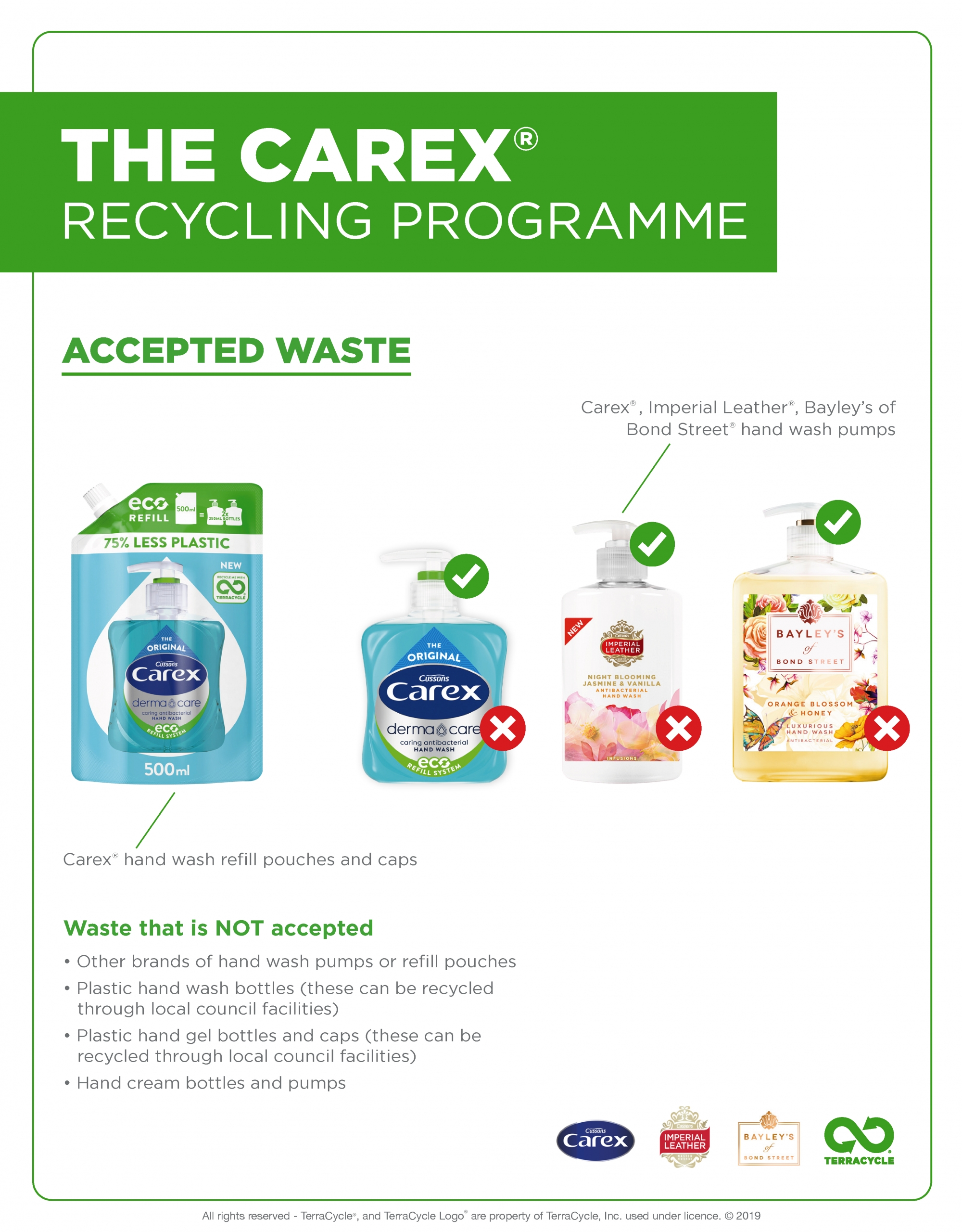 Carex recycling